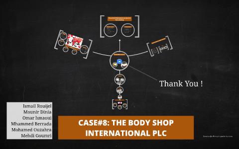 the body shop case study swot analysis