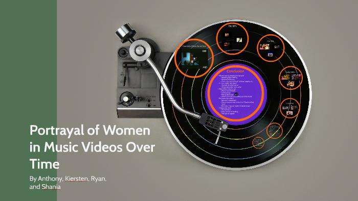 portrayal of women in music videos