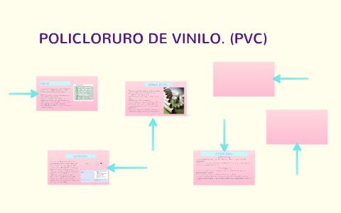 Policloruro De Vinilo Pvc By Andrea Peraldí On Prezi