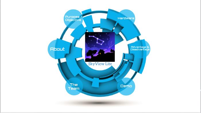 SkyView Lite Infographic by wawa adzeman on Prezi Next