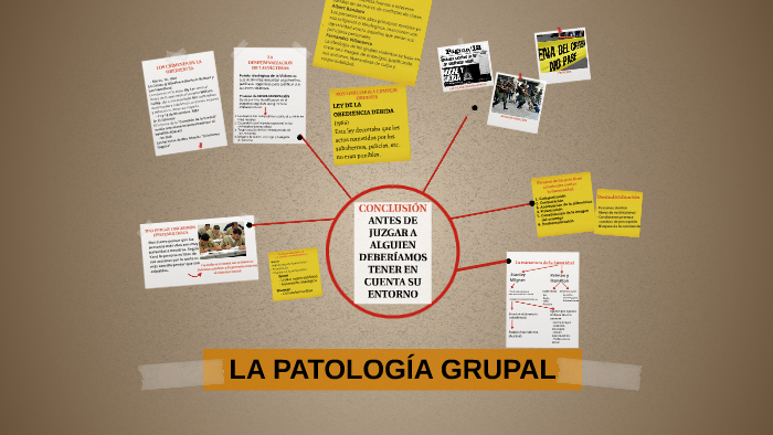 La Patología Grupal By Prezi User On Prezi