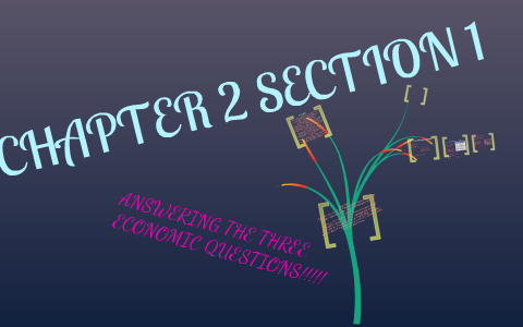 CHAPTER 2 SECTION 1: by Justice Williams on Prezi