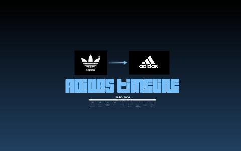 Adidas History Timeline by James Winkler on Prezi