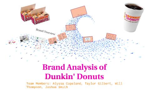 dunkin donuts calorie chart - Pekku