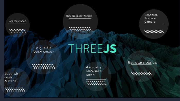 three js by jhonatas costa on Prezi Next