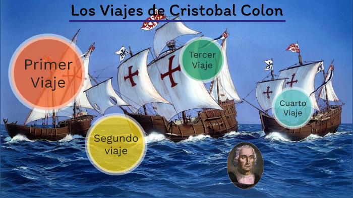 Los viajes de Cristobal Colon by Christiasn Paul Mendoza ...