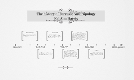 The History Of Forensic Anthropology By Kai Ahn Harris