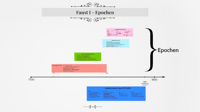 Faust I - Epochen by Sebastian Nienerza