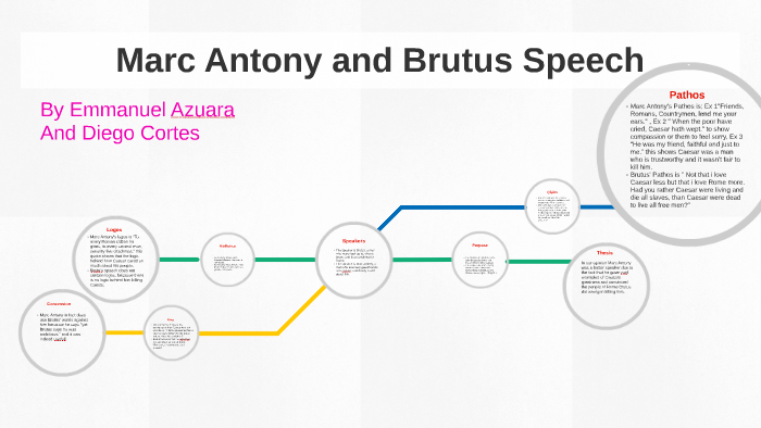 mark antony speech analysis