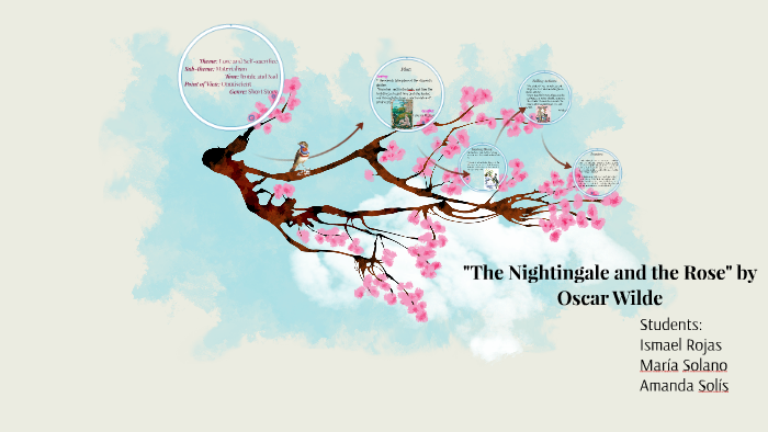 the nightingale and the rose synopsis