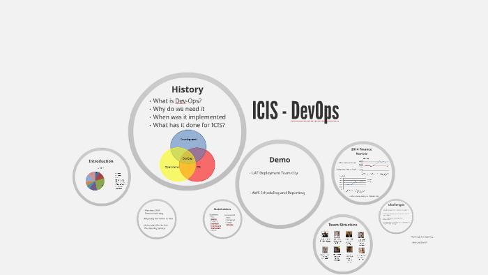ICIS - DevOps by Sophie Trerise on Prezi