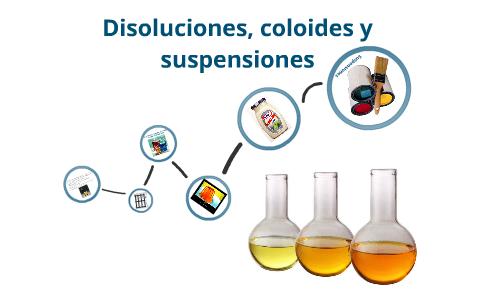 Suspensiones y coloides
