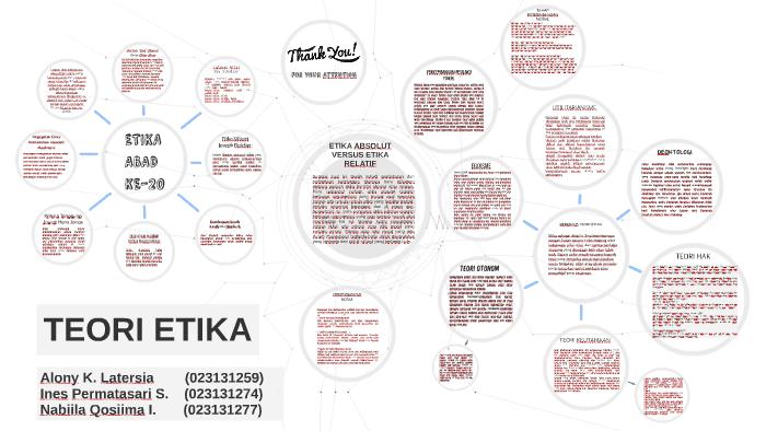 Teori Etika By Nabiila Qosiima On Prezi