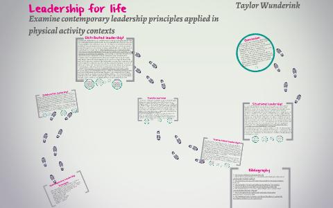 contemporary leadership