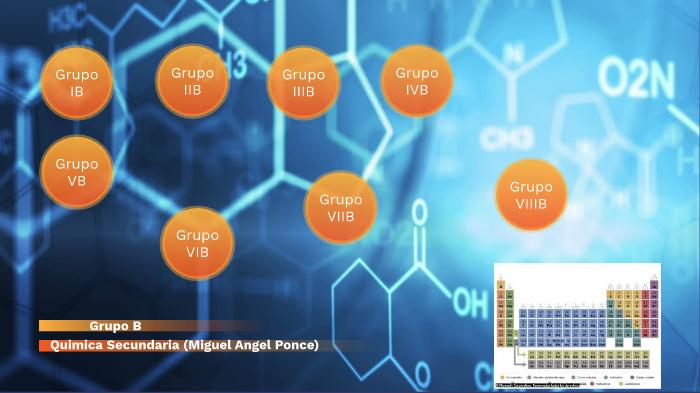 grupo b de la tabla periodica by miguel angel ponce on prezi next