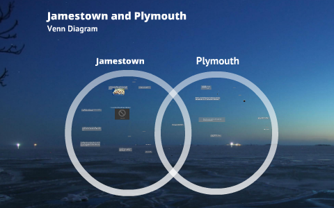 similarities between jamestown and plymouth