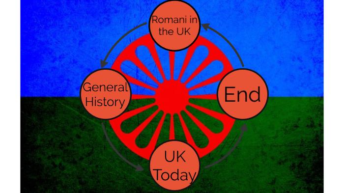 Romani people in the UK by Myrddin Osrek on Prezi Next