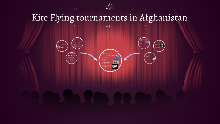 kite tournaments in afghanistan