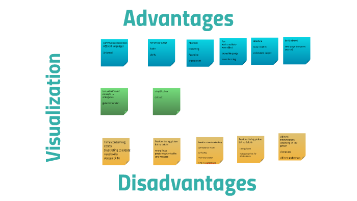Advantages and disadvantages of visualization by Sabrina Bresciani
