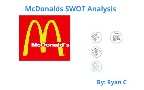 mcd swot analysis