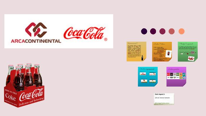 Coca Cola By Dario Argudo Bedoya On Prezi