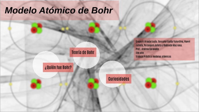 Modelo Atomico De Bohr By Giuliana Nanni On Prezi Next