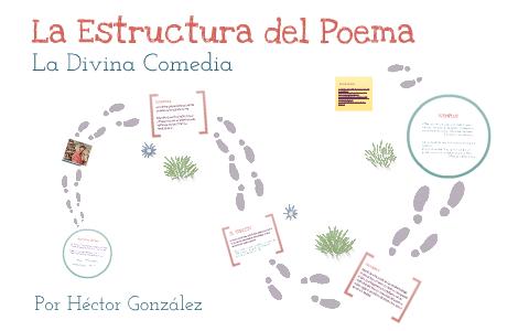 La Estructura Del Poema By Hector Gonzalez On Prezi