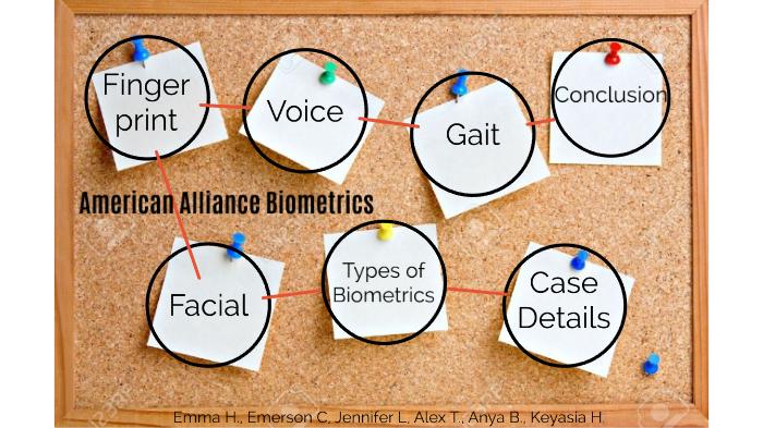 American Alliance Biometrics by emerson corbin on Prezi Next