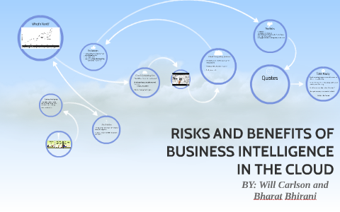 RISKS AND BENEFITS OF BUSINESS INTELLIGENCE IN THE CLOUD by William