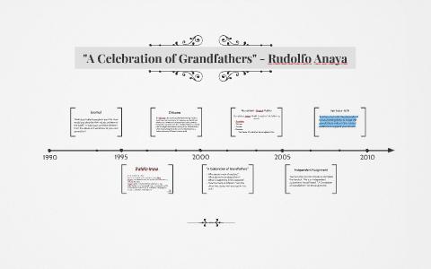 a celebration of grandfathers by rudolfo anaya answers
