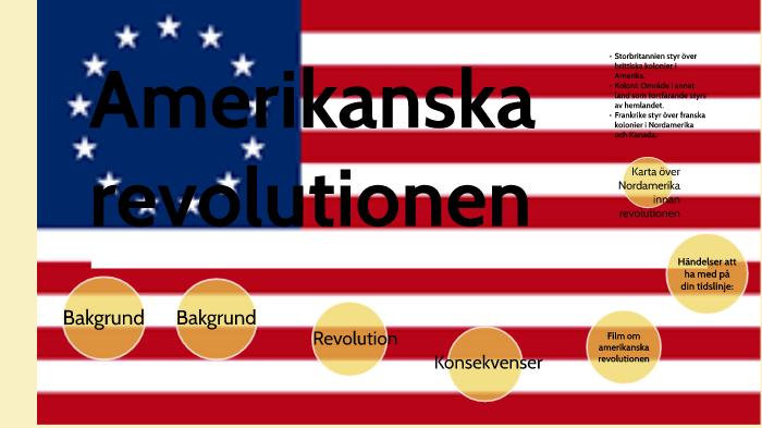 Amerikanska Revolutionen By Emelie Hector On Prezi Next