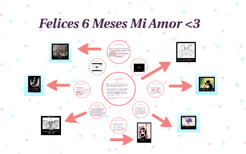 Felices 6 Meses Mi Amor 3 By Mafer Del Rosario Cervantes On Prezi