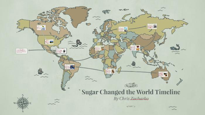 Sugar Changed the World Timeline by Chris Zacharko on Prezi