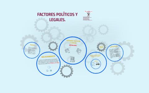 Factores Políticos Y Legales By Claudia Veronica Galán On Prezi