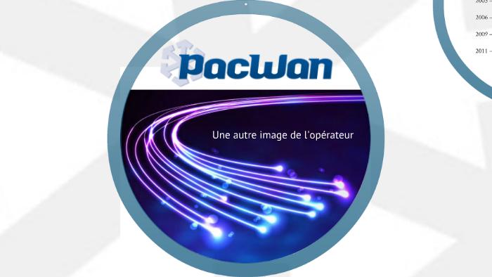 Présentation PacWan Globale by Philippe GRUGET on Prezi f425cc21cbb6
