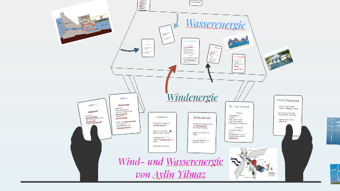 Wind Und Wasserenergie By Aylin Yilmaz On Prezi