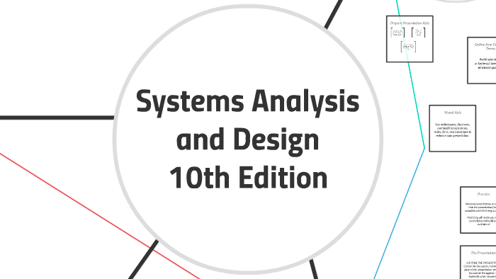 Systems Analysis And Design 10th Edition By Shannon Cain On Prezi Next