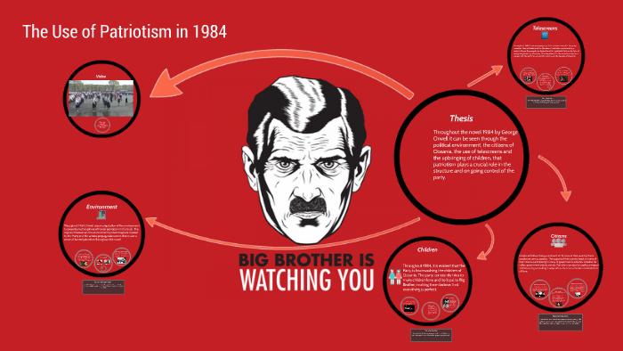 The Use Of Patriotism In 1984 By Jordan Mathews On Prezi