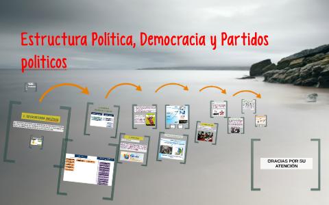 Estructura Politica Democracia Y Partidos Politicos By