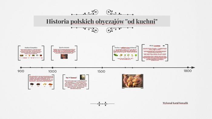 Historia Polskich Obyczajów Od Kuchni By Dawid Machnik On