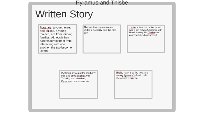 Pyramus and Thisbe Summary by Tammy Le on Prezi