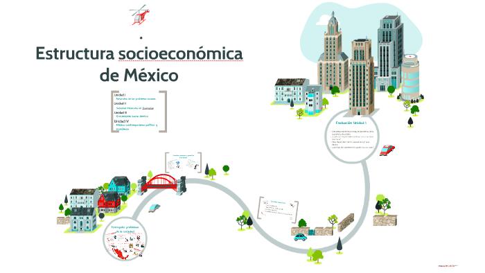 Estructura Socioeconómica De México By Omar Gonzalez On Prezi