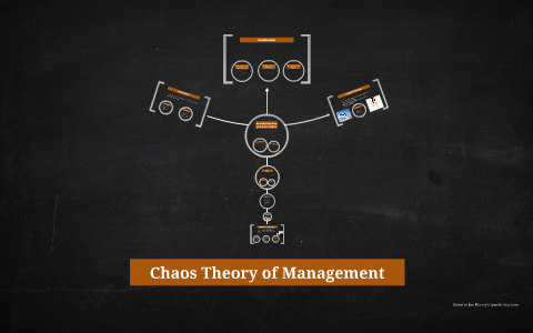 Chaos Theory of Management by Kevin Quinlivan on Prezi
