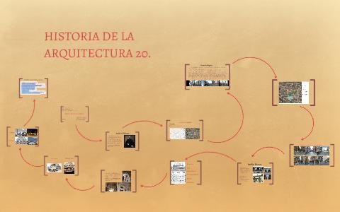 HISTORIA DE LA ARQUITECTURA by on Prezi