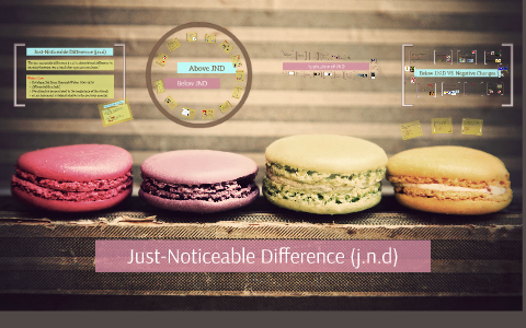 Just-Noticeable Difference (j.n.d) by Yin Yi Regina Chan ...