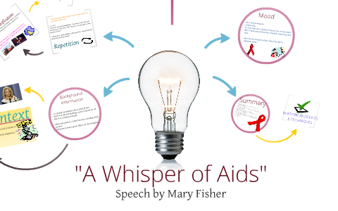 mary fisher aids speech