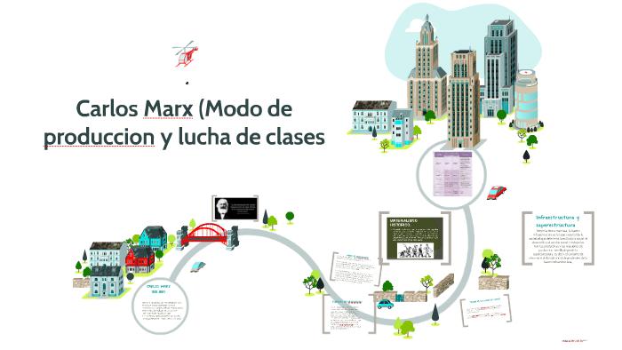 Carlos Marx Modo De Produccion Y Lucha De Clases By Juan