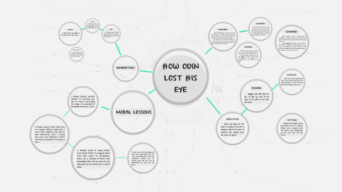 How Odin Lost His Eye By Jhoy Pcy On Prezi