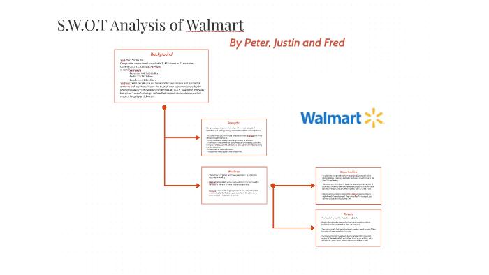 S W O T Analysis of Walmart by Peter Xu on Prezi