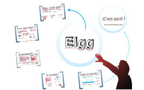 site de rencontres Elgg